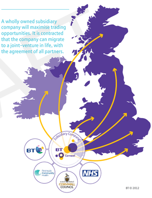 BT Vision for Cornwall - From BT brochure - OCT 2012.png