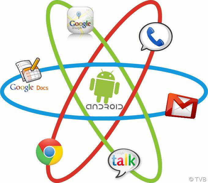google_ecosystem_large.png