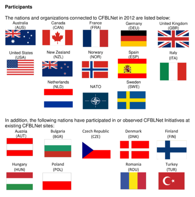 CFBLNet Participants - CFBLNET 2012 Annual Report - Combined Federated Battle Laboratories Network - 2013.png