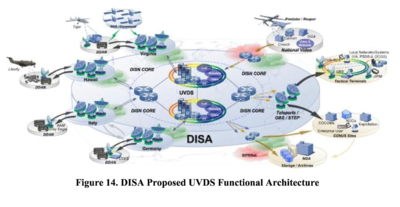 DISA Unified Video Dissemination Service - DoD - Unmanned Systems Roadmap 2013-2038.png
