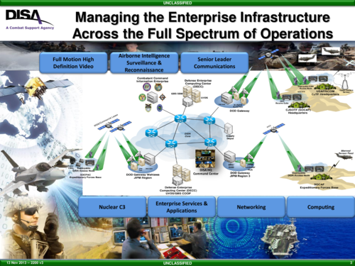 Managing the Enterprise Infrastructure - Operating and Defending the DoD Information Networks - DISA - 2013.png