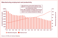 UK Manufacturing Employment and Productivity - 1979 to 2007 - PWC - Office for National Statistics.png