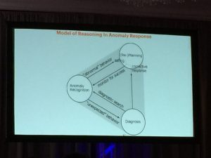 "John Allspaw presents ""model of reasoning"" at QCon New York"