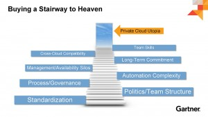 Alan Waite's tips for private cloud success