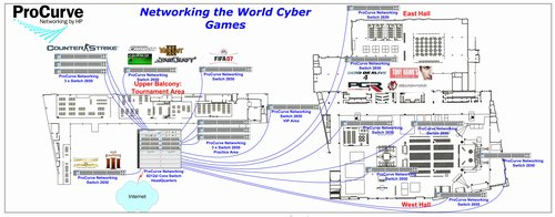 World Cyber Games network layout