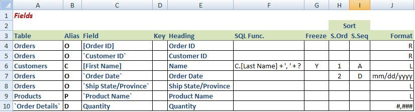Fields Table w/Format