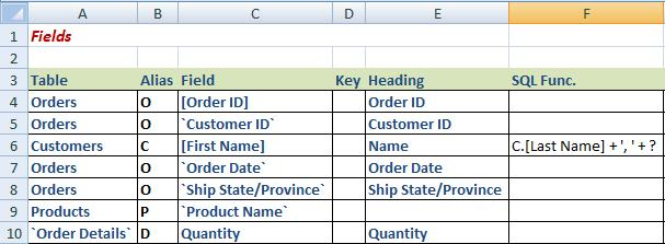 Fields Table w/SQL Func.