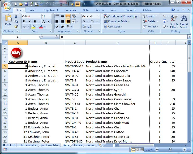 Drill Down - Part 2 - Beyond Excel: VBA and Database