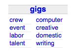 The Craigslist Gigs Selection