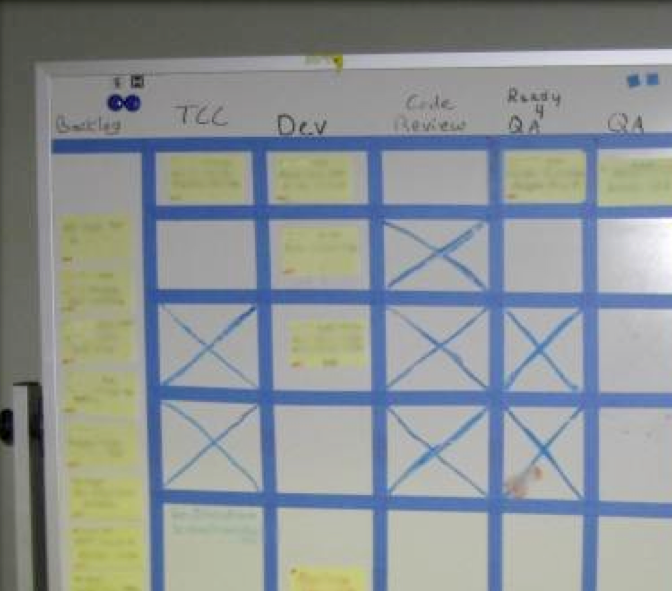 A Scrum-Style Task Board