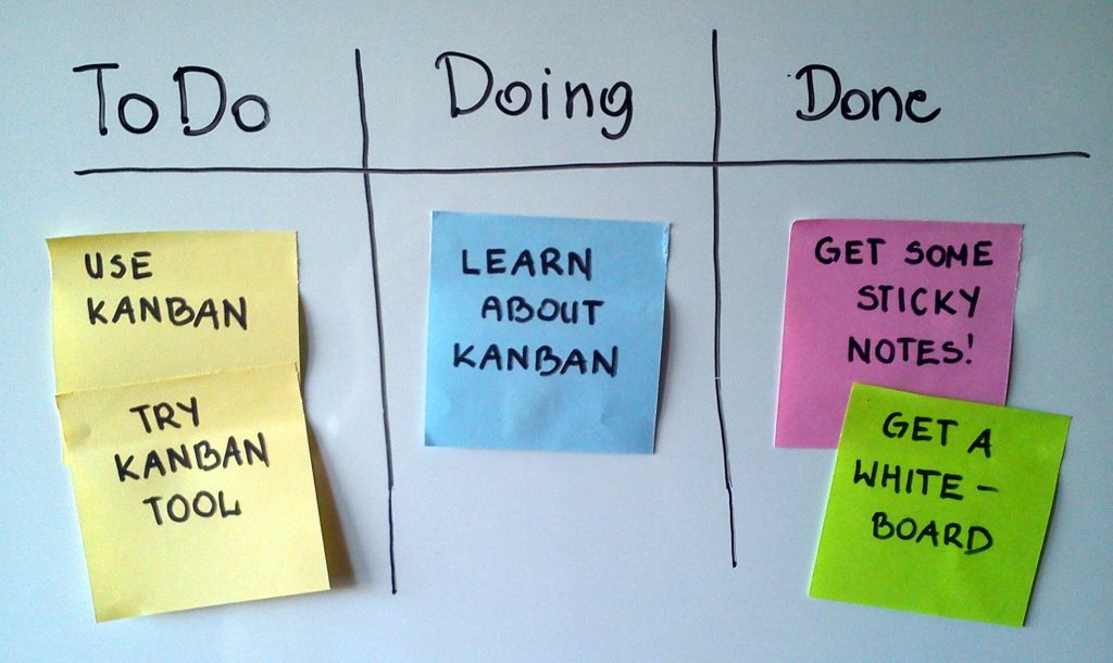 What's Wrong With Kanban