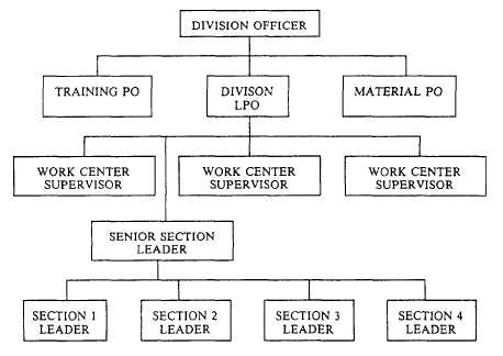 career-ladder