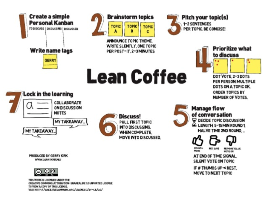 Lean Coffee