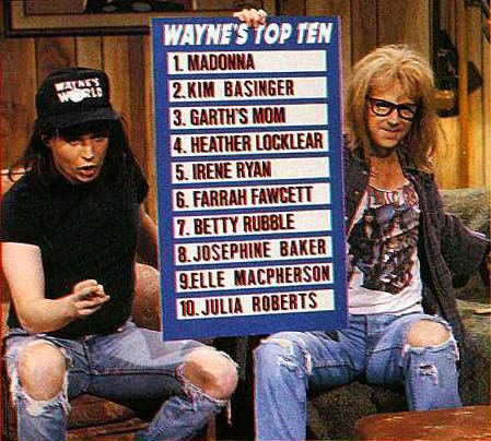 Neither Wayne nor Garth had anything to do with these results.