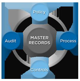 Finance-Master-Records