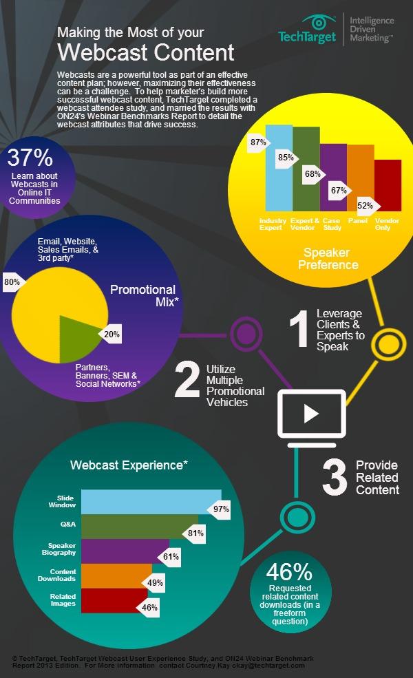 Webcast Content image