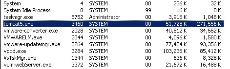 vCenter Server 2.5