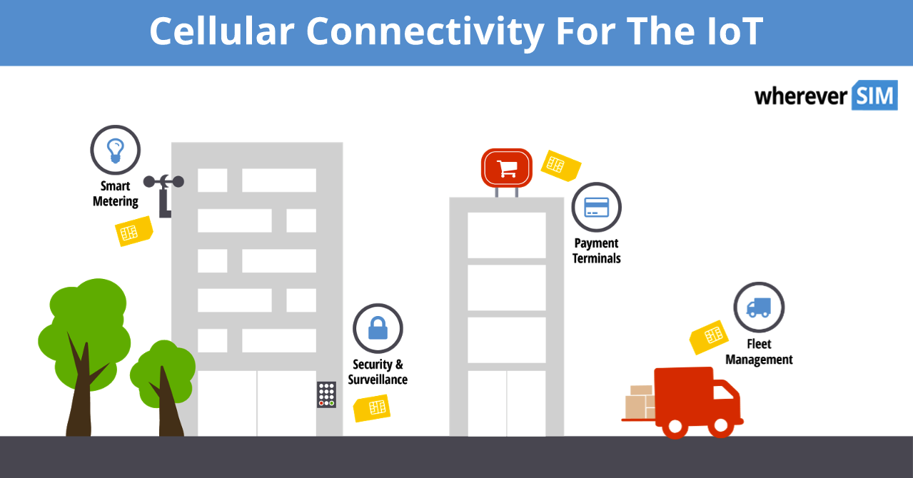 Cellular connectivity as a new old feature for IoT - IoT Agenda