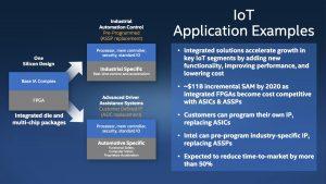 Intel silicon M&A