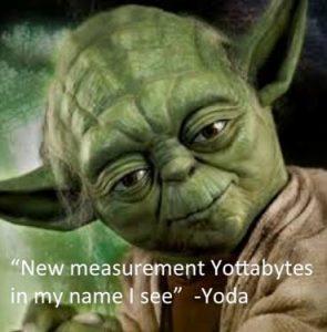 Yottabytes
