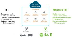 Cisco Jasper Narrowband IoT