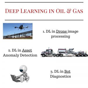 deep learning and IoT in oil and gas