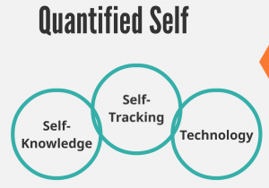 IoT, quantified self, AI