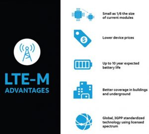 LTE-M benefits