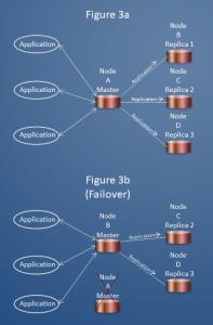 database system mechanisms
