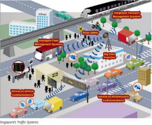 singaporte-traffic-plans