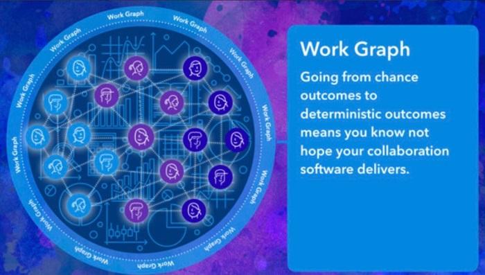 1-work-graph