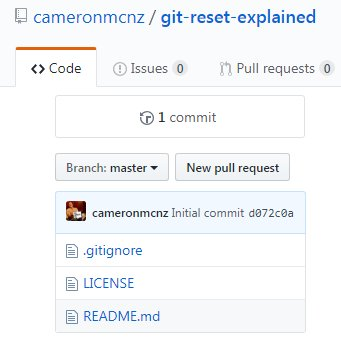 Remote GitHub repository for git reset and push example