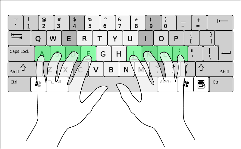 QWERTY-home-keys-position