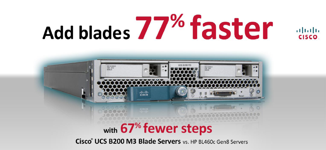 Are Cisco UCS Blades overtaking HP Blades? - Network technologies