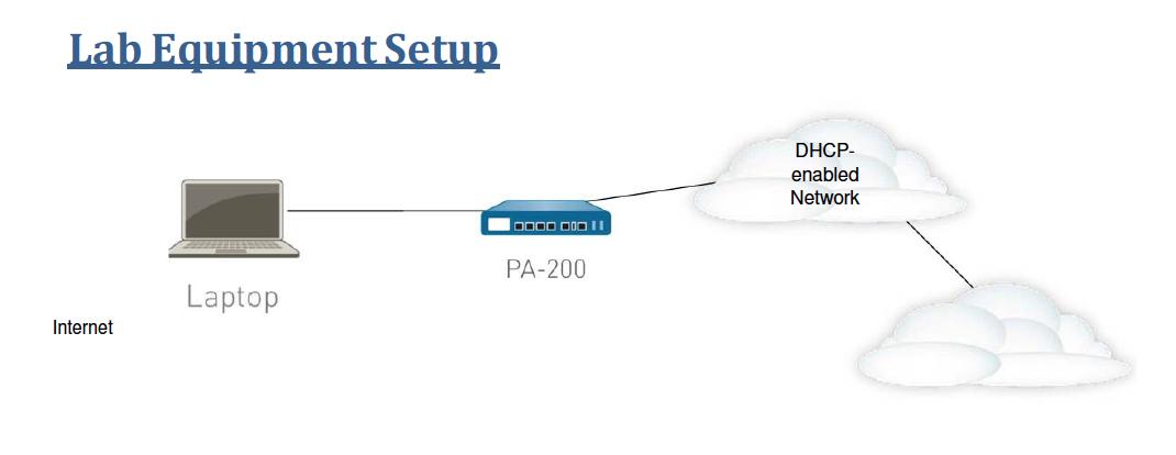 Palo Alto should consider offering virtual labs for Palo Alto ...