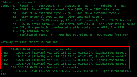 OSPF - R2-2