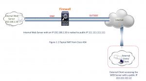 fig-1-1-asa-rpf-check