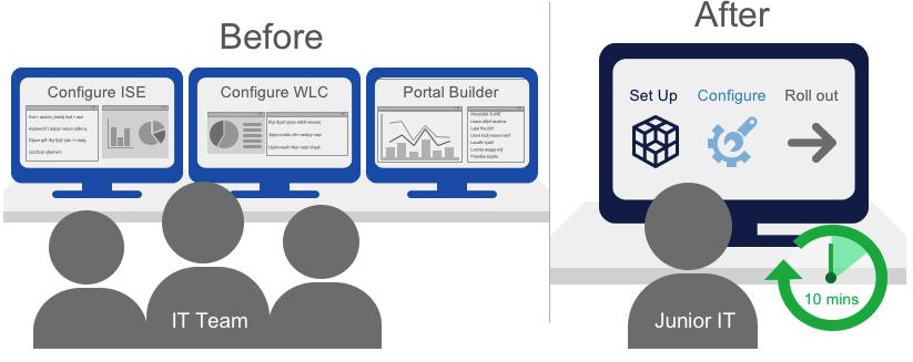 Cisco Vwlc Iso Download