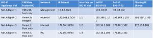 figure-2-ip-address-schema