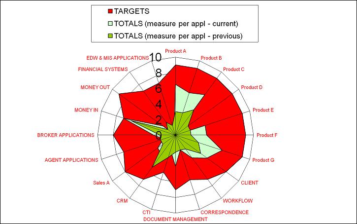 app-portfolio-graph-1.png