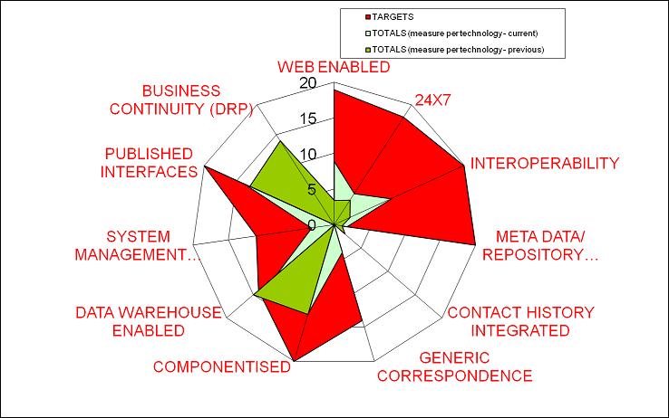 app-portfolio-graph-2.png
