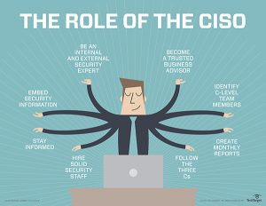 security_ciso_desktop