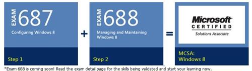 70-687 and 70-688 get you to MCSA Windows 8 directly.