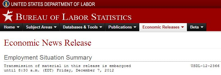 Modest but still surprising improvement in job creation and overall unemployment for November 2012.