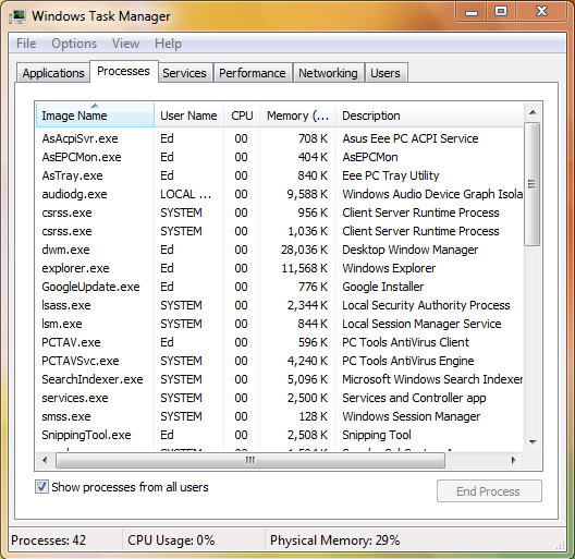 0%, Memory 29% (2 GB)