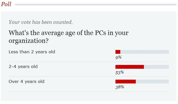Here's what readers say about the age of their PCs