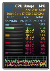 Back to default clocking, up to 24 GB RAM