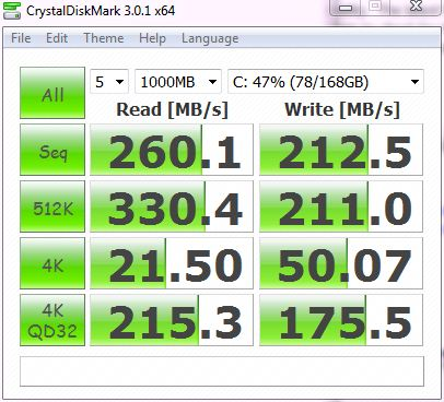 The read/write numbers barely edge above 50% of Intel's claimed performance for this SSD.