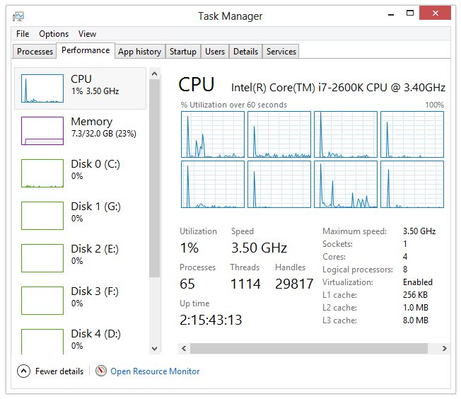 Among many utilities, Task Manager gets a major and welcome overhaul in Win8 (see my story on this updated tool at SearchEnterpriseDesktop)
