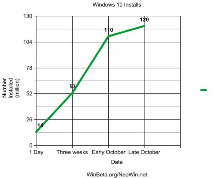 winstalls-graph